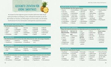 Obst und Gemüse in flüssiger Form